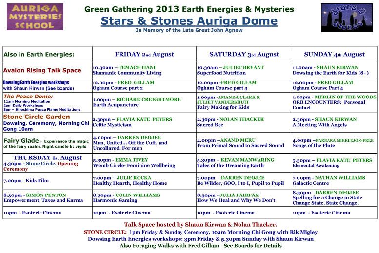 2013AuregaStars-GGtalks2